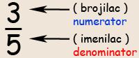 kalkulator razlomci brojilac imenilac